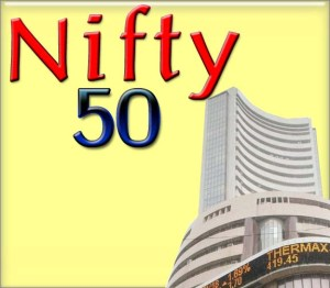 nifty levels for 2nd may 2014