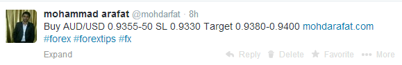 FOREX CALL TARGET ACHIEVED